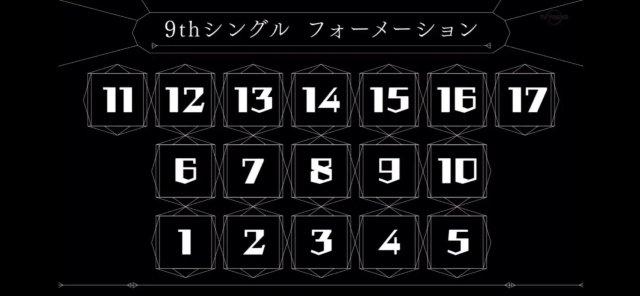欅坂46 まとめサイト