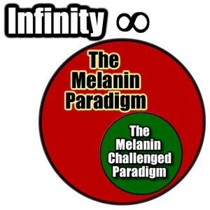 The Melanin Paradigm
