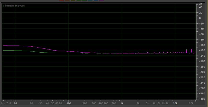 usb-routeur-passif-vs-actif