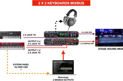 2 x 2 MIXBUS Comping & Lead