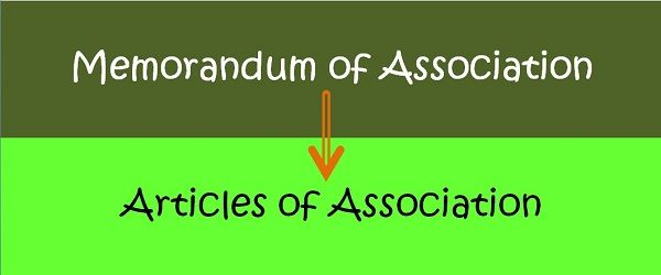 Difference between Memorandum of Association and Article of Association