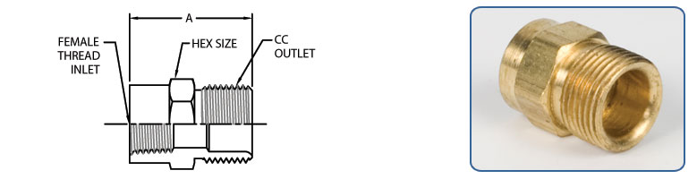 straight connectors - Compression Connector