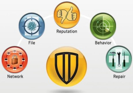Symantec Endpoint Protection Full Crack [Latest Version]