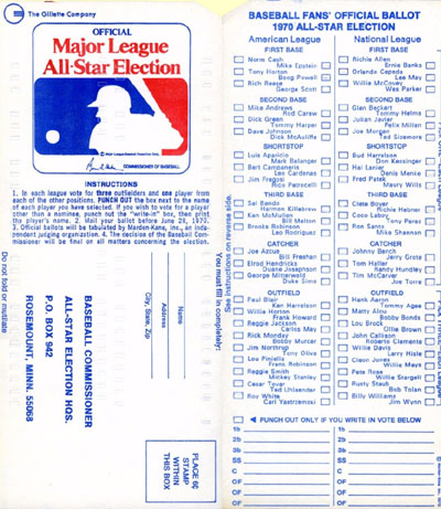 1970-2014 All Star Game Official Ballots