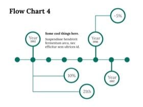 free flowchart template