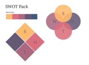 Keynote-SWOT-Template-1
