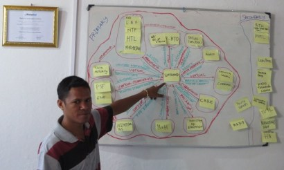 Moises Pereira of WaterAid Timor Leste carrying out the participatory partnership mapping exercise. Credit Tim Davis/WaterAid