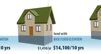 Flood Map Fear: What FEMA maps mean for your flood insurance - A sign in front of a house - Flood insurance rate map