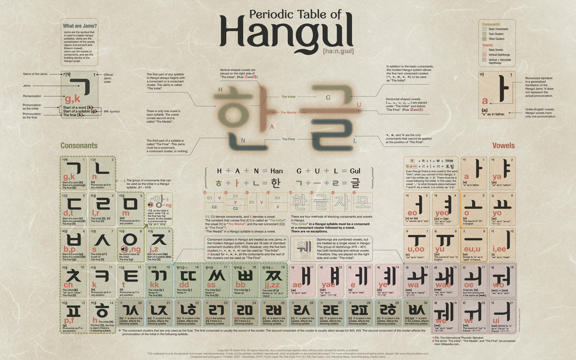 Learn How to Read ANYTHING in Korea by Learning Hangul - Key to Korean