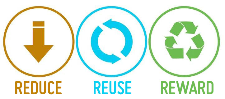 10-reduce-reuse-reward