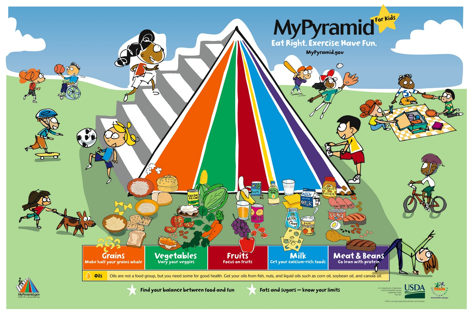 My Pyramid Eat Right Exercise Have Fun