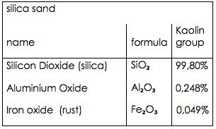 datasheet-silica-sand