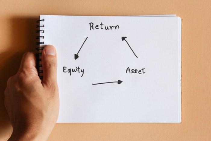 Return of Assets
