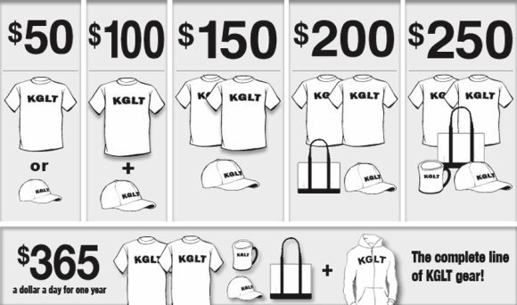 Fund Drive price points for KGLT gear