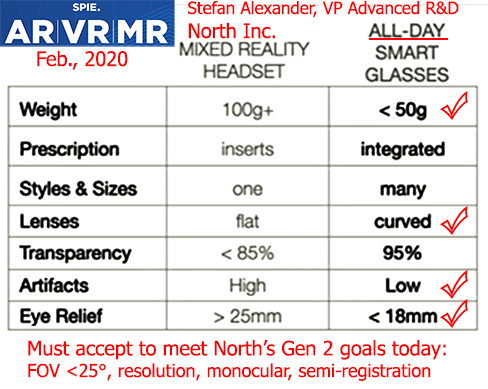 This image has an empty alt attribute; its file name is North-All-Day-Glasses-tabel-01.png