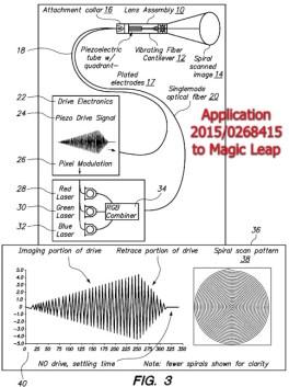 ml-scanned-fiber-application