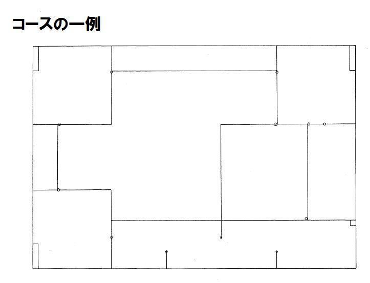 コースの一例