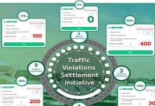 Get 75% discount on Dubai traffic fines