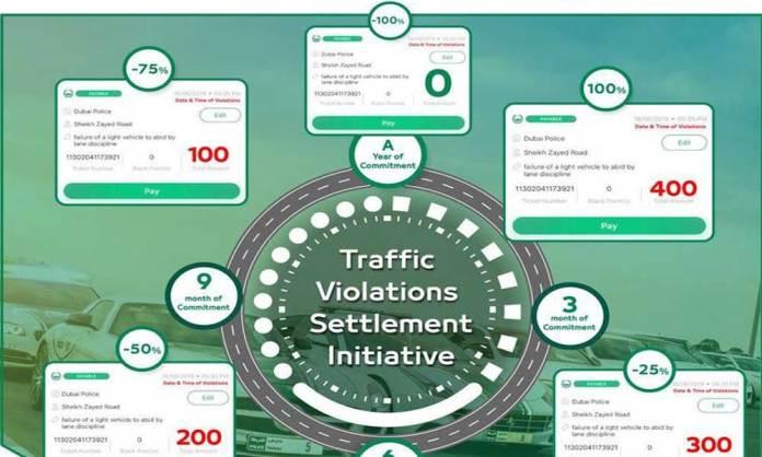 Get 75% discount on Dubai traffic fines