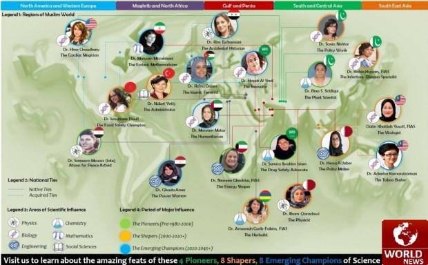 20 Muslim  women