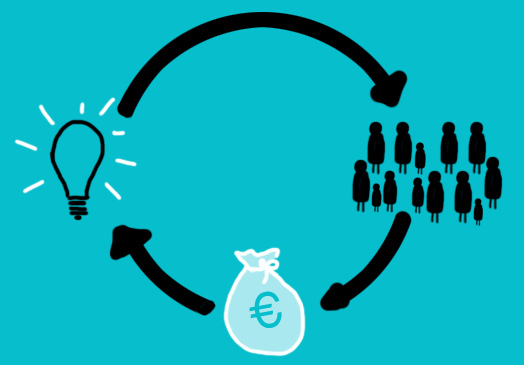 9 steps to get crowdfunding success for Business