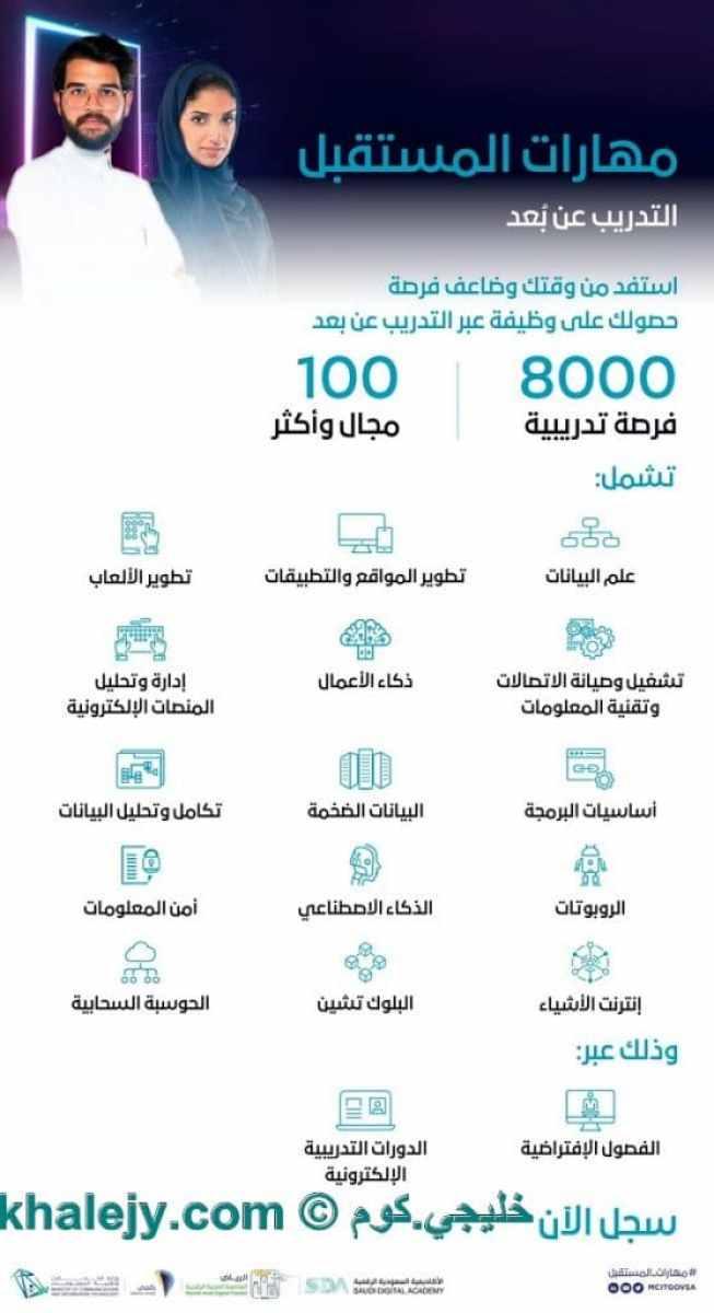 وزارة الاتصالات وتقنية المعلومات تعلن عن 8000 فرصة تدريب