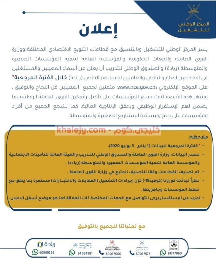 أسماء المتعينين والمشتغلين خلال الفترة من ١ يناير - ٣ يونيو ٢٠٢٠