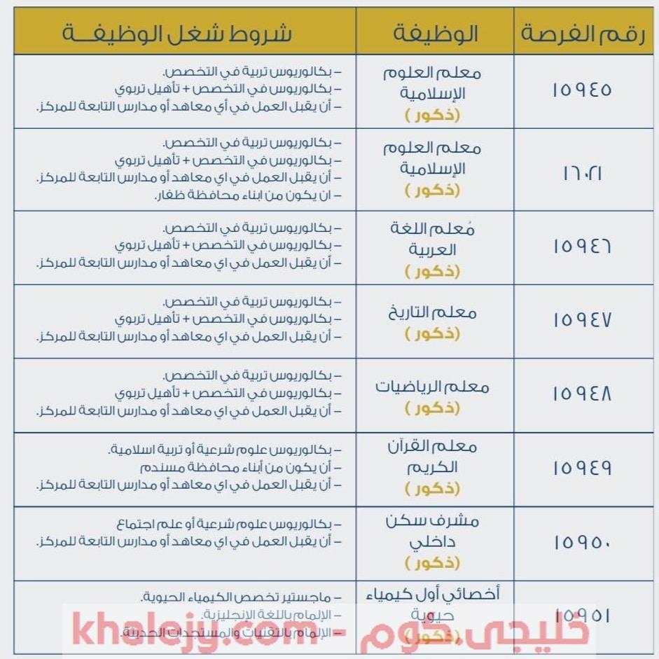 وظائف ديوان البلاط السلطاني العماني
