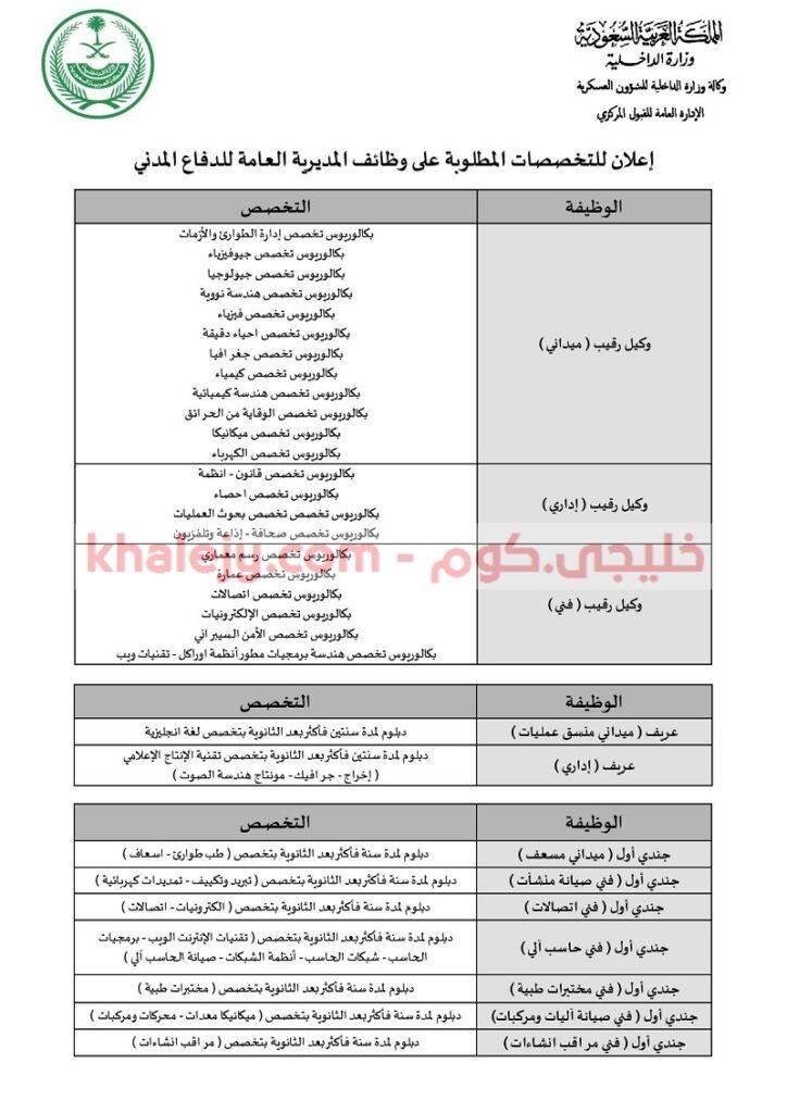 وظائف عسكرية بالدفاع المدني أبشر للتوظيف وزارة الداخلية