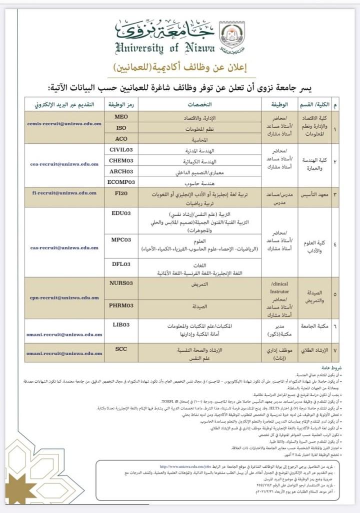 وظائف جامعة نزوي 2021 بسلطنة عمان