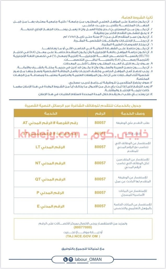 وظائف شرطة عُمان السلطانية 2021 للذكور إعلان وزارة العمل
