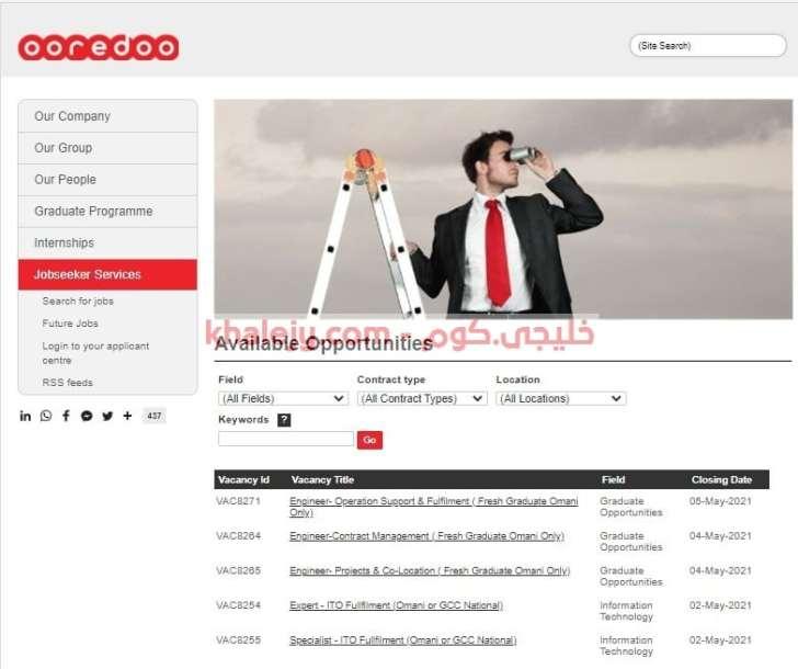 وظائف العمانية القطرية للإتصالات Ooredoo بسلطنة عمان