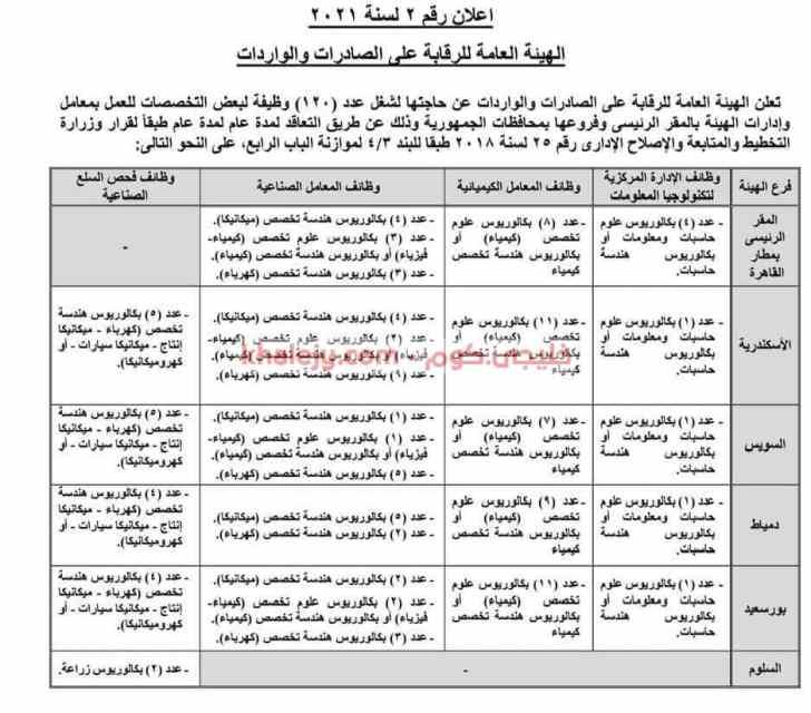 وظائف الهيئة العامة للرقابة علي الصادرات والواردات 2021 للمؤهلات العليا