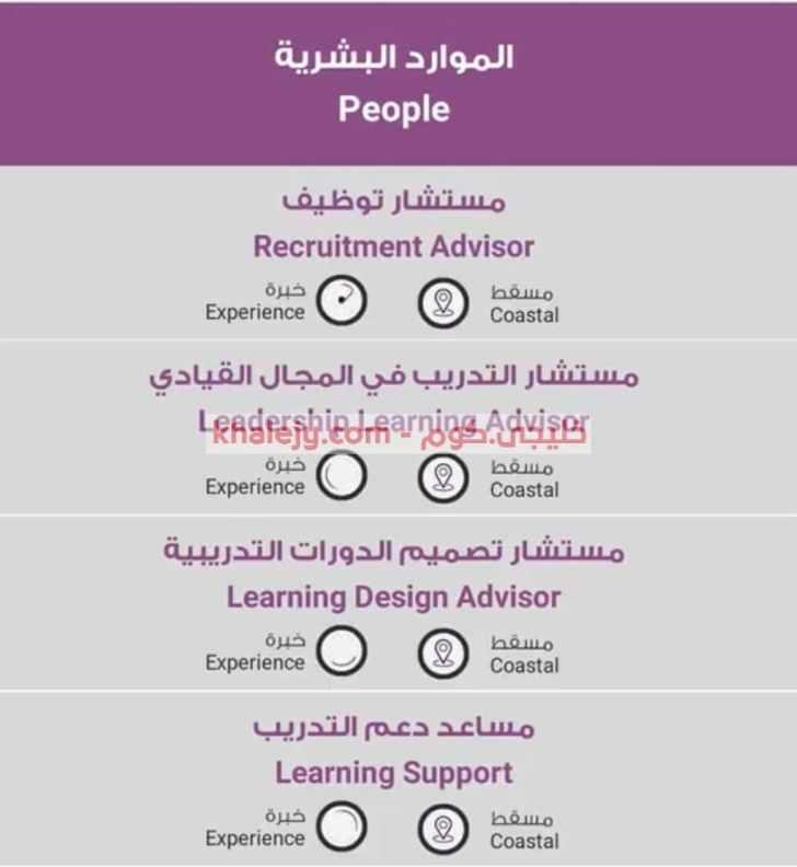 وظائف تنمية نفط عمان 14 فرصة وظيفية اعلان وزارة العمل