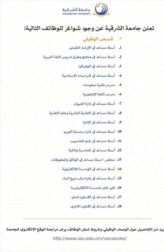 وظائف جامعة الشرقية 2021 في عمان والتقديم علي الموقع الرسمي