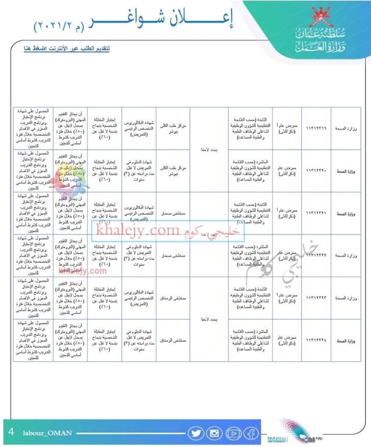 وزارة العمل تعلن عن 500 وظيفة حكومية في سلطنة عمان