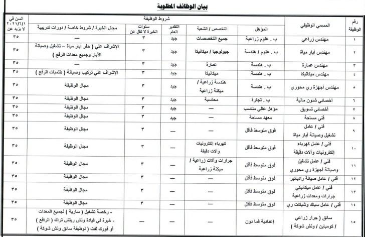 اعلان وظائف مشروعات الخدمة المدنية