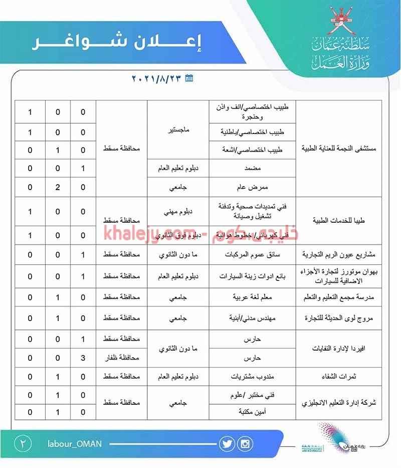 وظائف وزارة العمل سلطنة عمان 73 وظيفة في القطاع الخاص