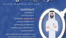 للسعوديين فقط حملة الثانوية فأعلي… دواجن فقيه تفتح التوظيف بجميع المناطق