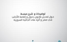 شرح التعديلات الجديدة الخاصة بالإقامة المصرية السنوية