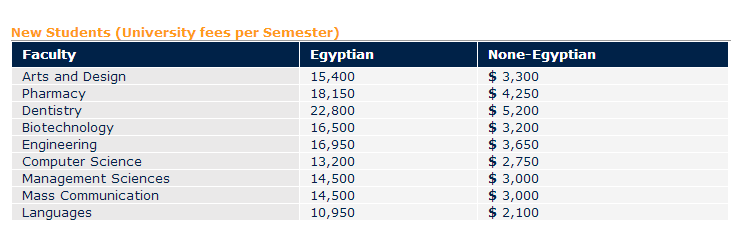 اقساط جامعة MSA لعام 2013 - 2014