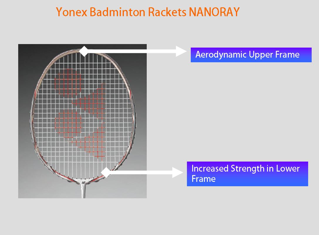 Yonex Badminton Rackets NANORAY @khelmart2