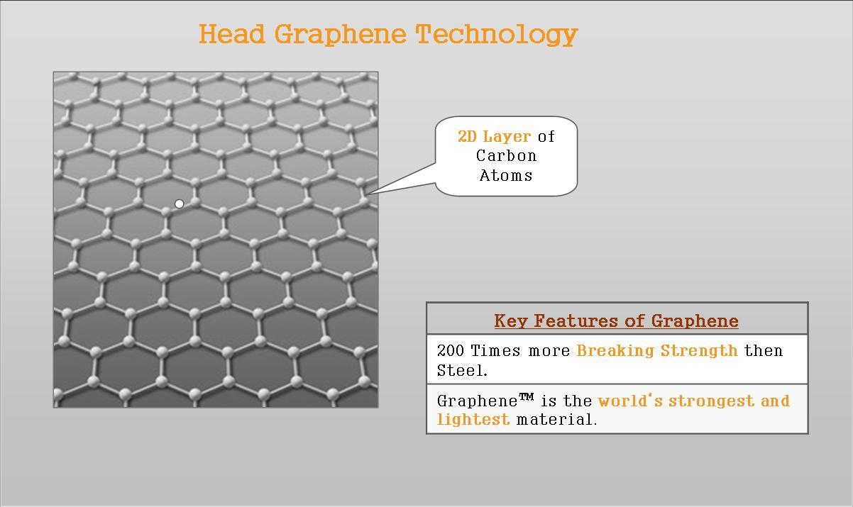 HEAD Tennis Racquet Technology - Graphene-2
