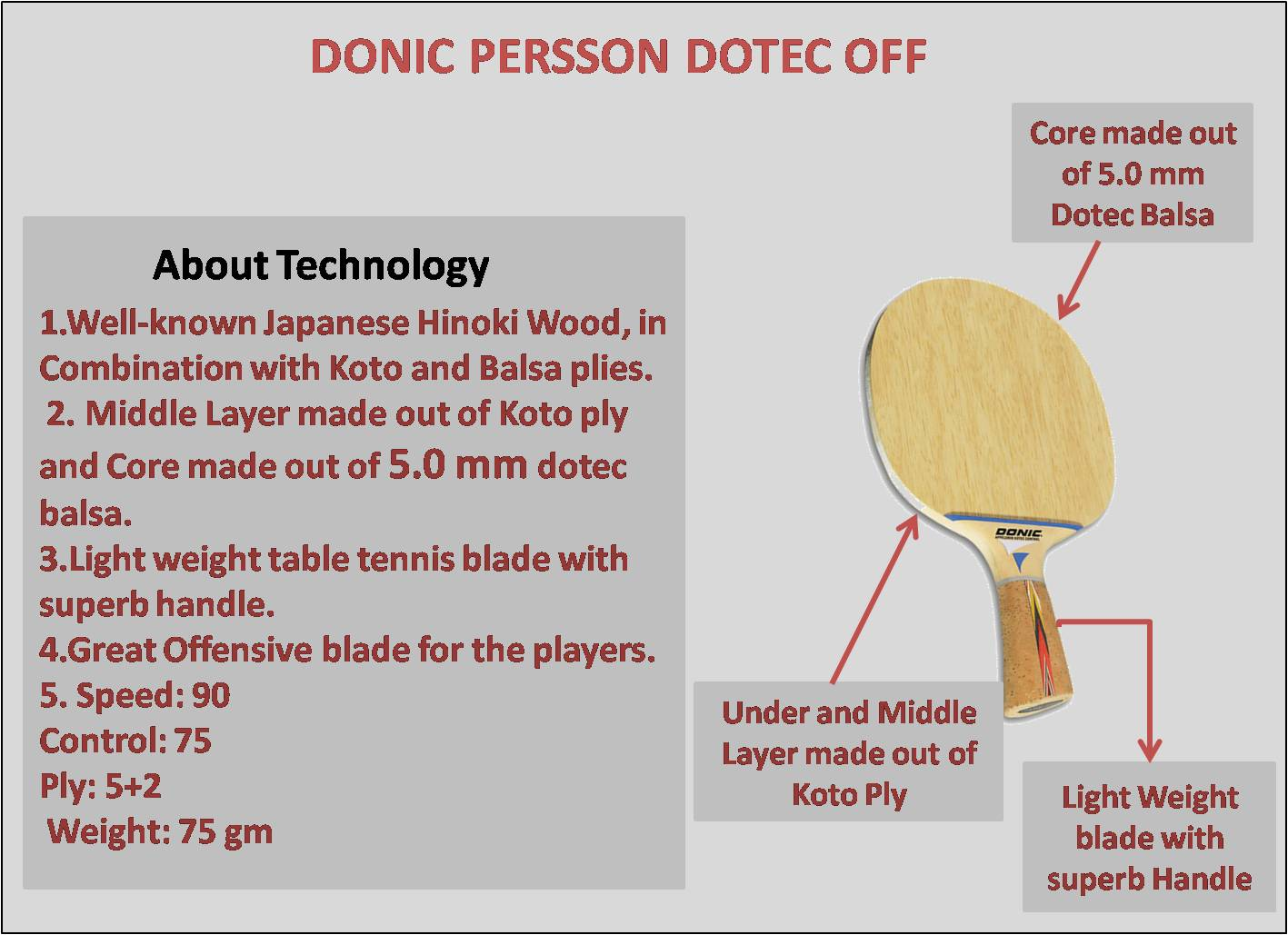 About Donic Persson Dotec Off Table Tennis Rackets