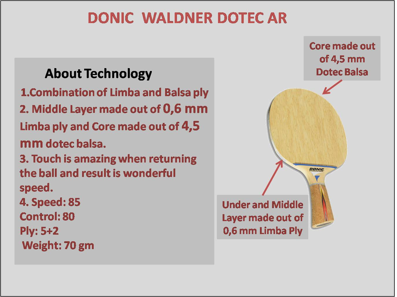 About Donic Waldner Dotec AR Table Tennis Rackets