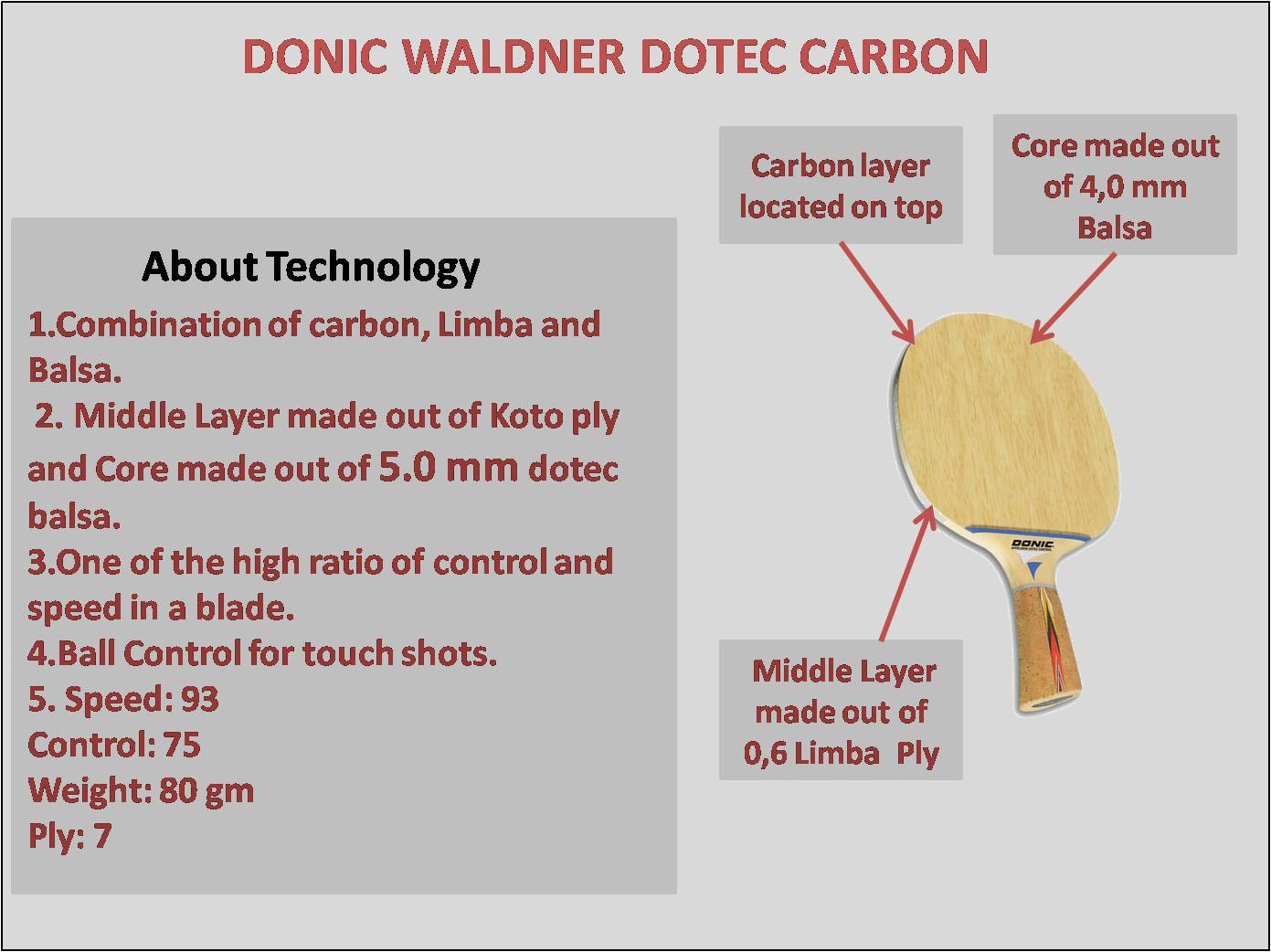 About Donic Waldner Dotec Carbon Table Tennin Rackets