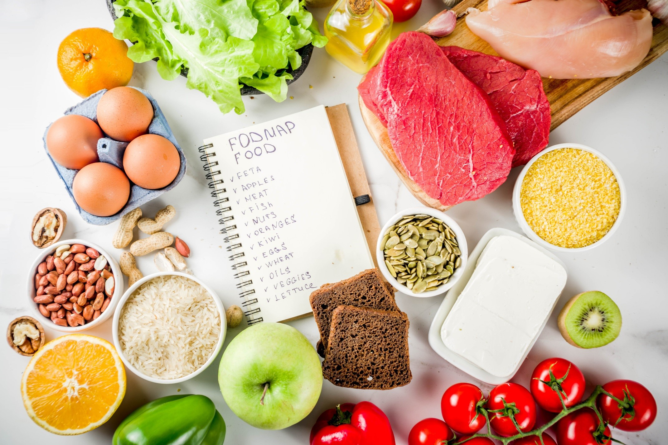 basis of low fodmap diet