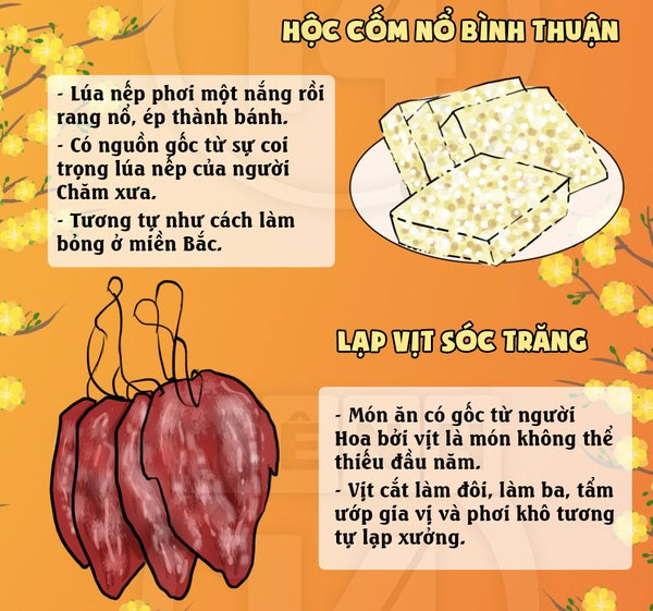 """Nguồn gốc các món ăn """"chỉ Tết mới có"""" trên khắp Việt Nam"""