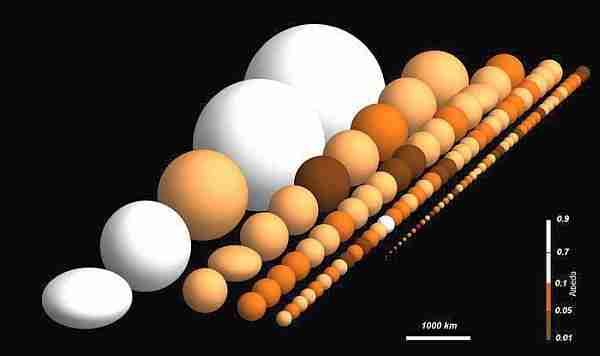 haumea-cüce_gezegen-kuiper_kuşağı-plüton-asteroit