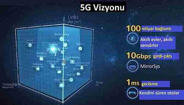 5g_internet-5g_modem-internet-5g-mobil_cihaz